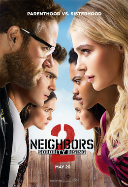 Movie 請你看好戲《NEIGHBORS 2: SORORITY RISING》